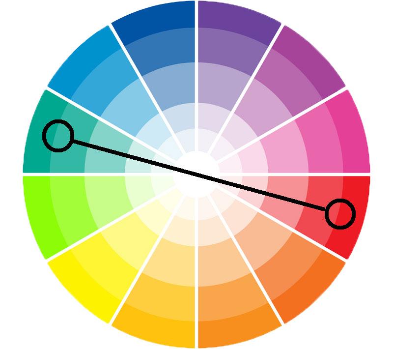 szoba szín kiválasztása - komplementer színkerék