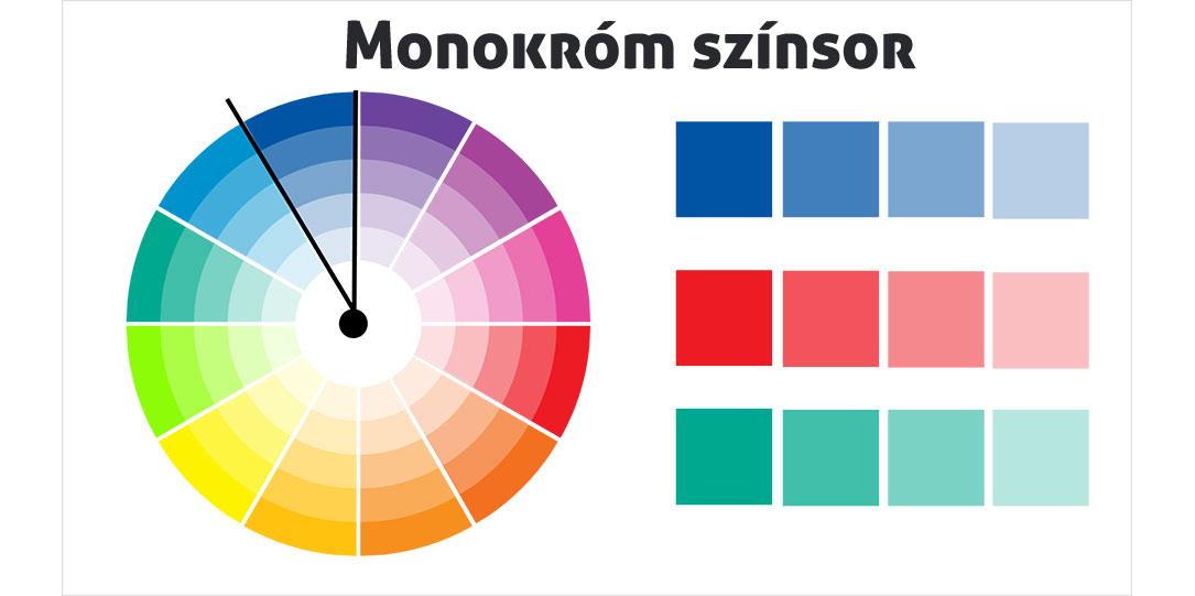 szoba szín és fal szín kiválasztása monokróm színkerék
