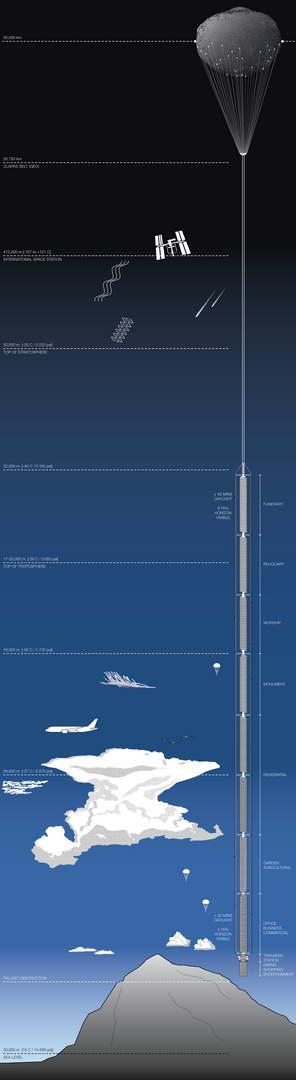 Világ legmagasabb felhőkarcoló