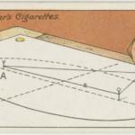 házi praktika - hogy rajzolj ellipszist